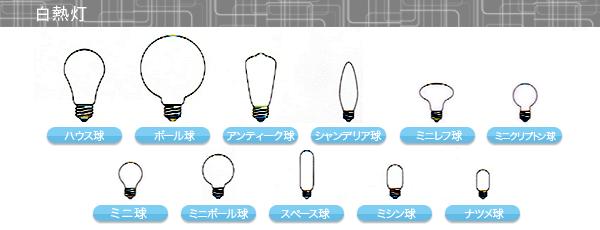照明の選び方 白熱灯