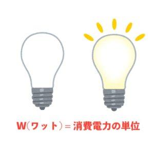 電球 ワット数 とは消費電力の単位