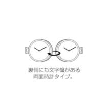 時計の機能説明 両面時計